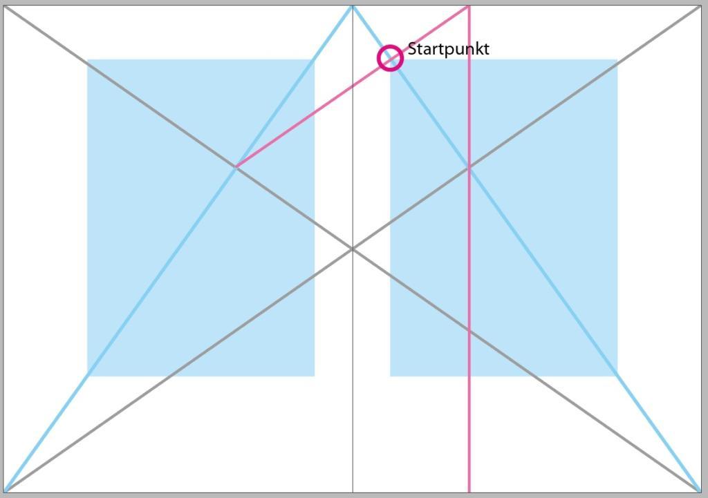 Satzspiegel-Diagonale
